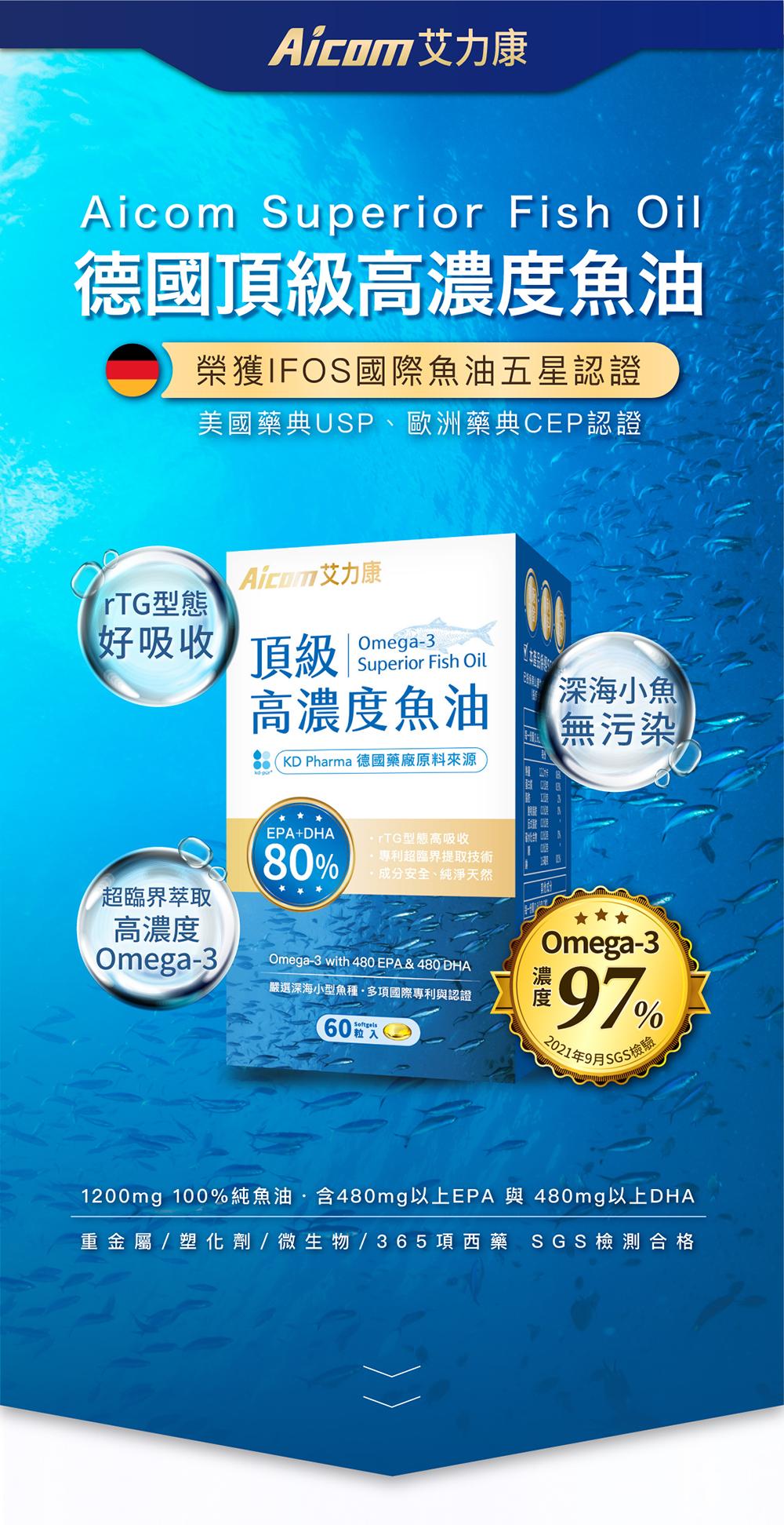 20210725 魚油EDM